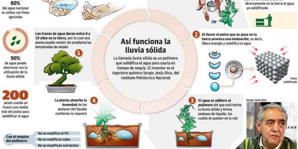 La_lluvia_solida